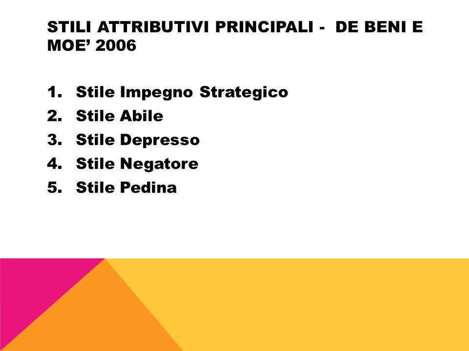 STILI ATTRIBUTIVI PRINCIPALI - DE BENI E MOE 2006 1. Stile Impegno Strategico 2. Stile Abile 3. Stile Depresso 4. Stile Negatore 5. Stile Pedina