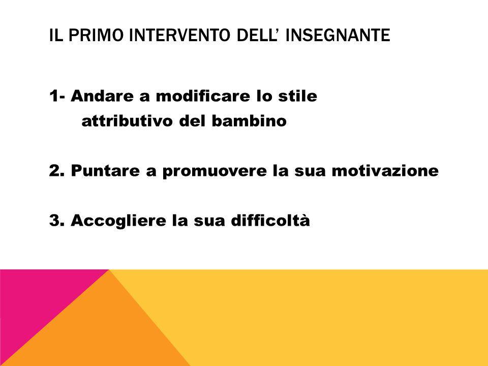 IL PRIMO INTERVENTO DELL INSEGNANTE 1- Andare a modificare lo stile attributivo del bambino 2. Puntare a promuovere la sua motivazione 3. Accogliere l