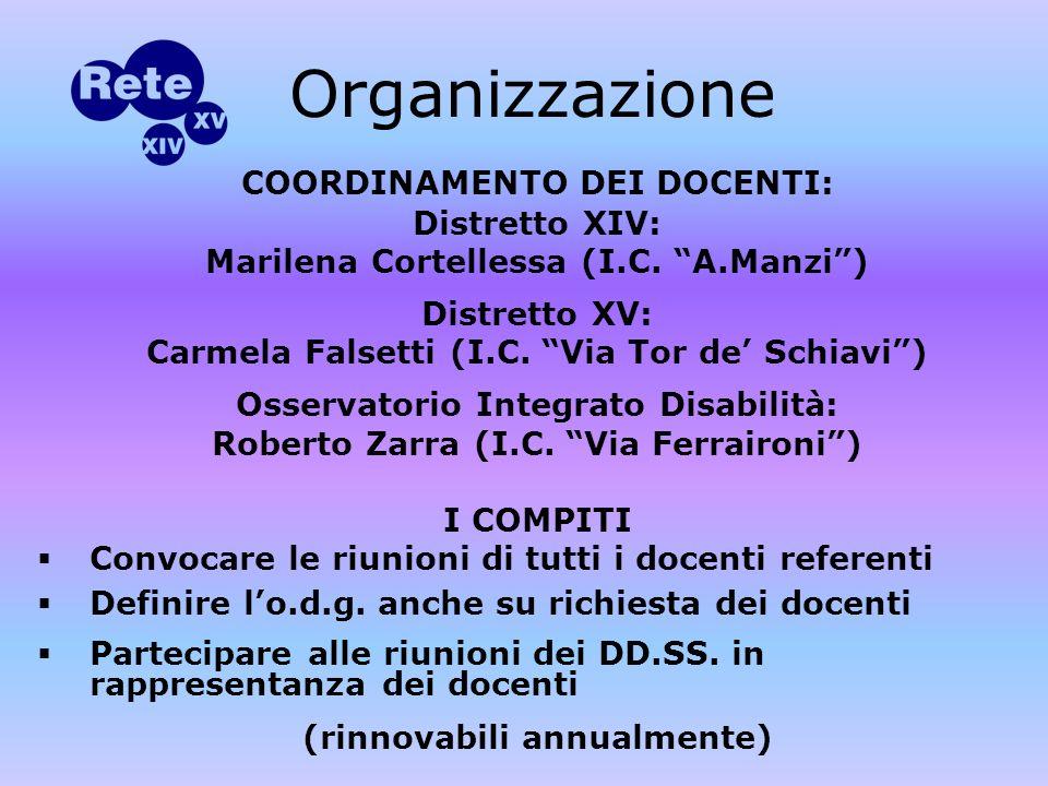 COORDINAMENTO DEI DOCENTI: Distretto XIV: Marilena Cortellessa (I.C.