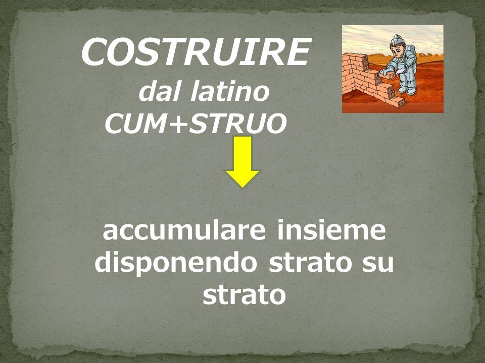 COSTRUIRE dal latino CUM+STRUO accumulare insieme disponendo strato su strato