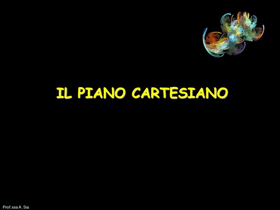 Prof.ssa A. Sia IL PIANO CARTESIANO