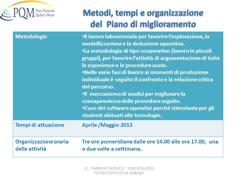Metodologie Il lavoro laboratoriale per favorire lesplorazione, la modellizzazione e la deduzione operativa. La metodologia di tipo cooperativo (lavor
