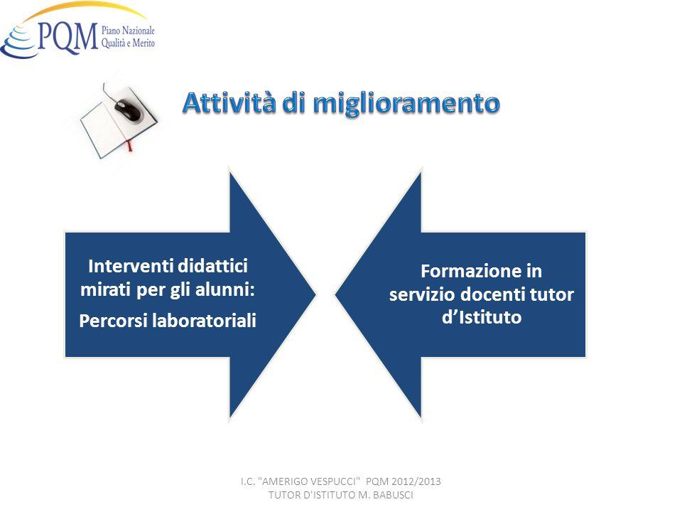 Interventi didattici mirati per gli alunni: Percorsi laboratoriali Formazione in servizio docenti tutor dIstituto I.C.