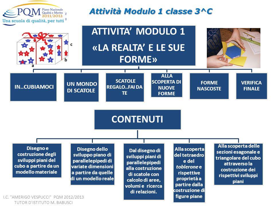 Attività Modulo 1 classe 3^C ATTIVITA MODULO 1 «LA REALTA E LE SUE FORME» IN..CUBIAMOCI UN MONDO DI SCATOLE SCATOLE REGALO..FAI DA TE ALLA SCOPERTA DI