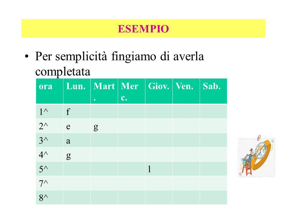 F: lez. frontaleG : lavoro di gruppo D: discussione guidata E: esercizi/schede CT: circle time A: uso audiovisivi U: uscita, escursione M: manipolazio