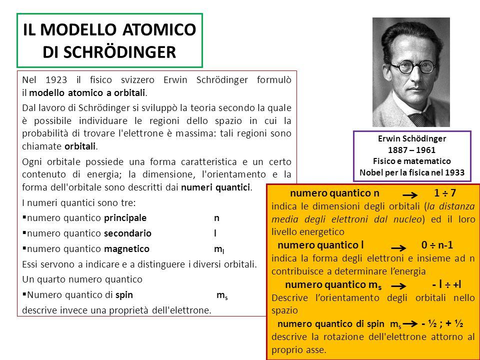 IL MODELLO ATOMICO DI SCHRÖDINGER Nel 1923 il fisico svizzero Erwin Schrödinger formulò il modello atomico a orbitali. Dal lavoro di Schrödinger si sv
