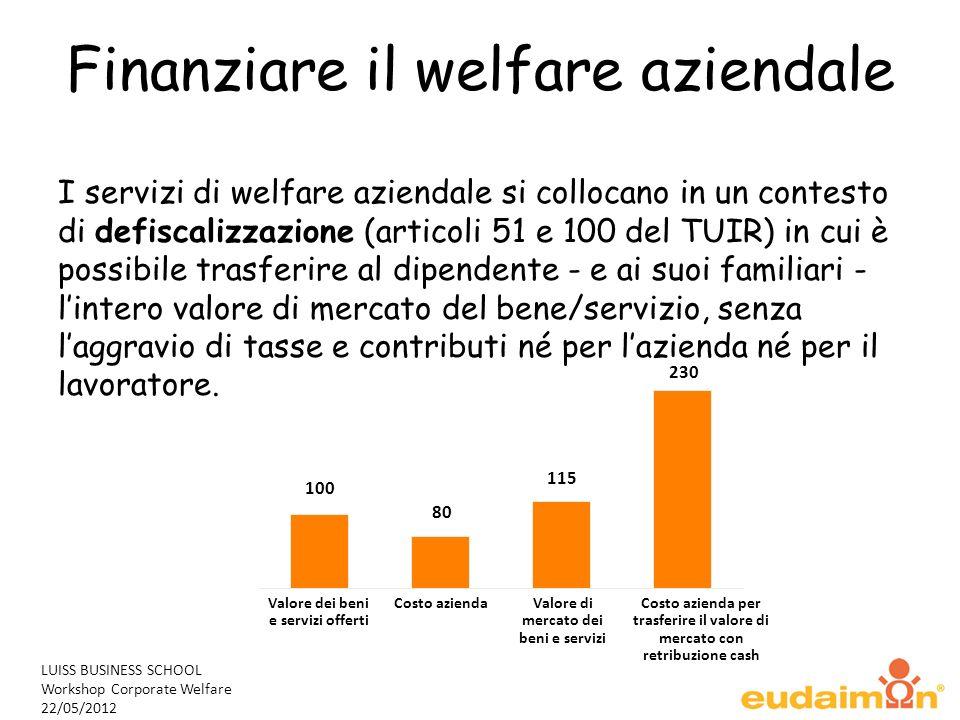 LUISS BUSINESS SCHOOL Workshop Corporate Welfare 22/05/2012 Finanziare il welfare aziendale I servizi di welfare aziendale si collocano in un contesto