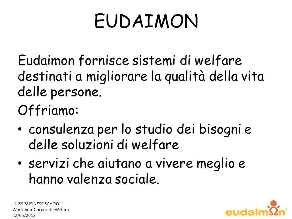 LUISS BUSINESS SCHOOL Workshop Corporate Welfare 22/05/2012 EUDAIMON Eudaimon fornisce sistemi di welfare destinati a migliorare la qualità della vita delle persone.
