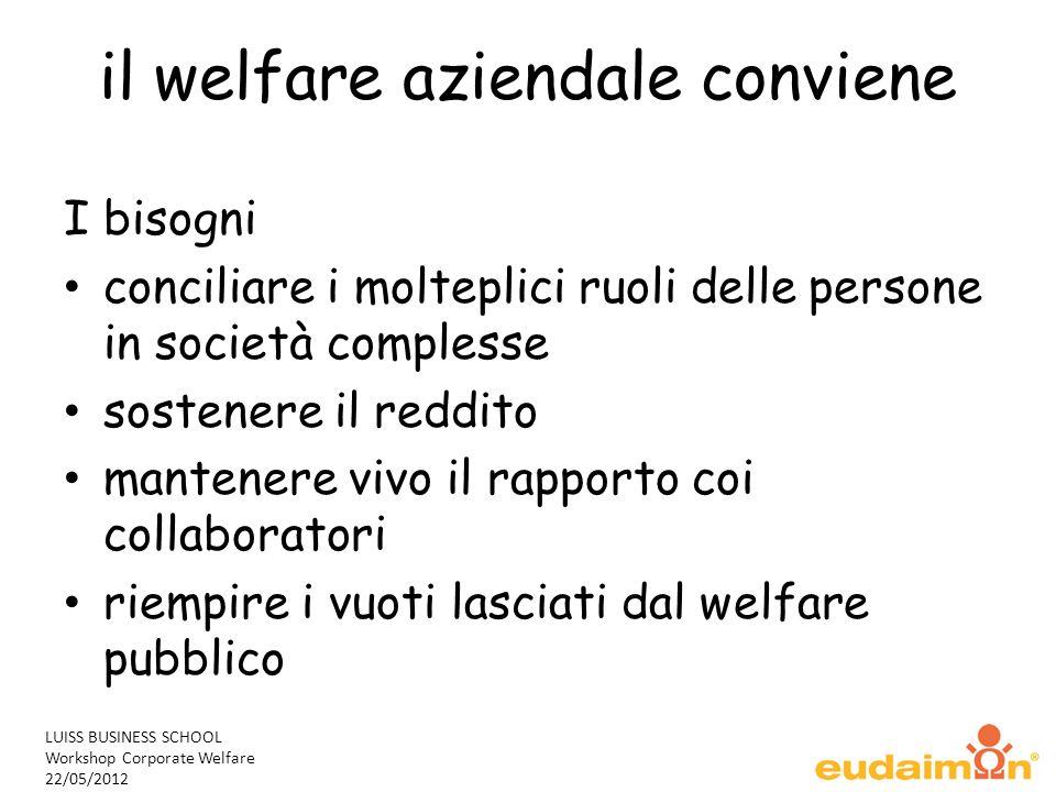 LUISS BUSINESS SCHOOL Workshop Corporate Welfare 22/05/2012 il welfare aziendale conviene I bisogni conciliare i molteplici ruoli delle persone in soc