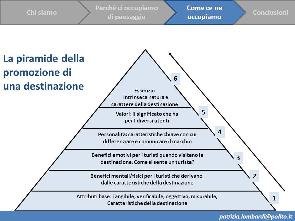 La piramide della promozione di una destinazione Essenza: intrinseca natura e carattere della destinazione Valori: il significato che ha per I diversi