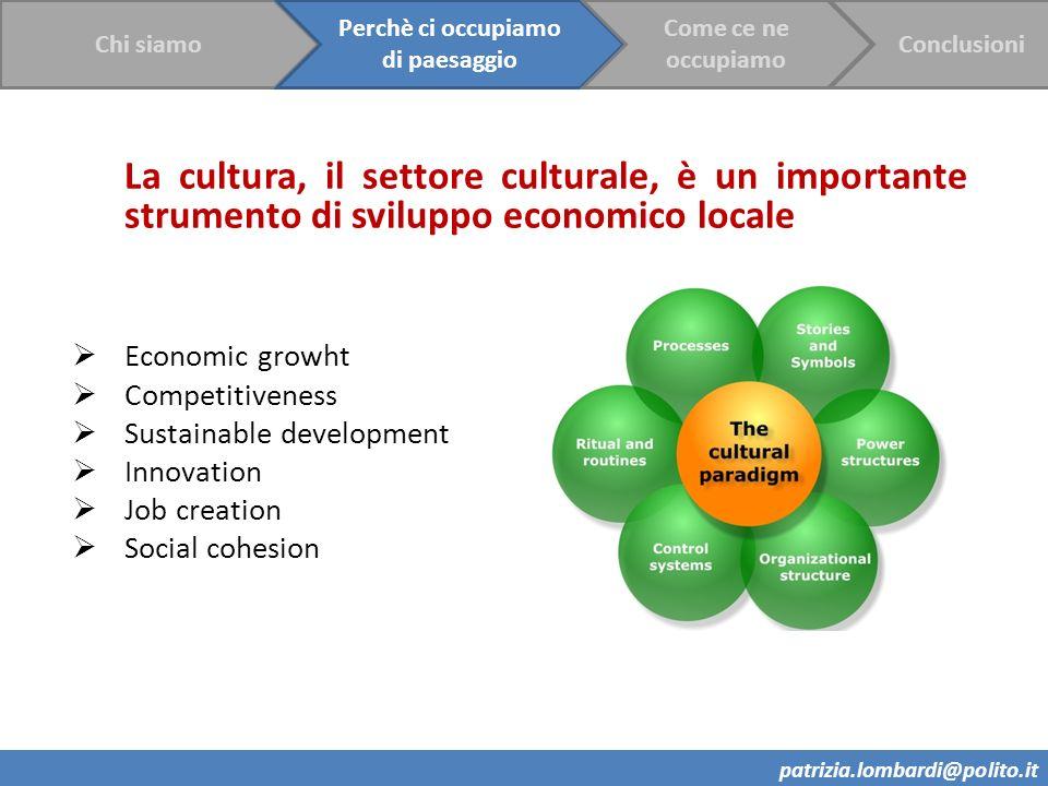 La cultura, il settore culturale, è un importante strumento di sviluppo economico locale Economic growht Competitiveness Sustainable development Innov