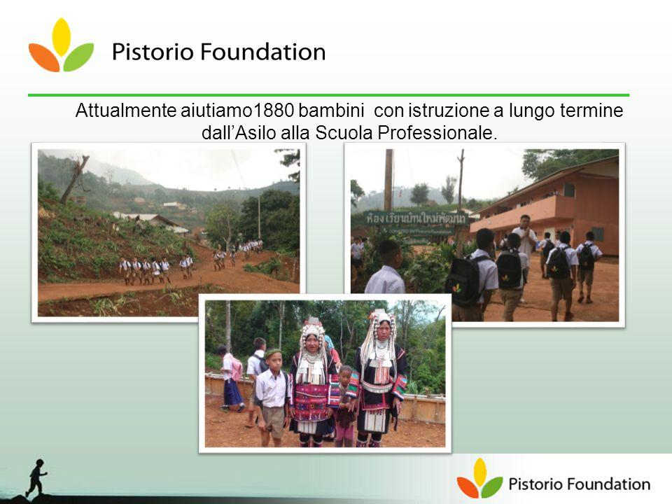 Attualmente aiutiamo1880 bambini con istruzione a lungo termine dallAsilo alla Scuola Professionale.