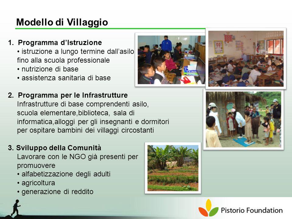 1. Programma dIstruzione istruzione a lungo termine dallasilo fino alla scuola professionale nutrizione di base assistenza sanitaria di base 2. Progra