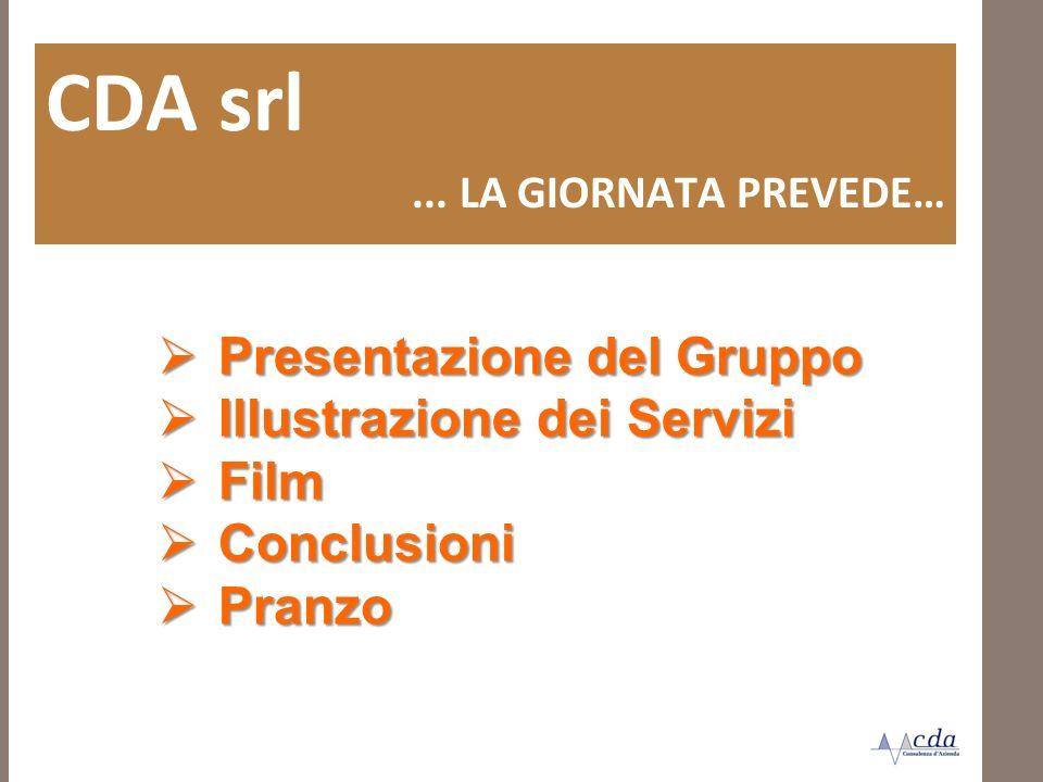 L ORGANIZZAZIONE DEL GRUPPO… CDA srl Società è costituita nel 2005 con lobiettivo di fornire servizi di consulenza, amministrativi, segreteria e commerciali alle società del gruppo.