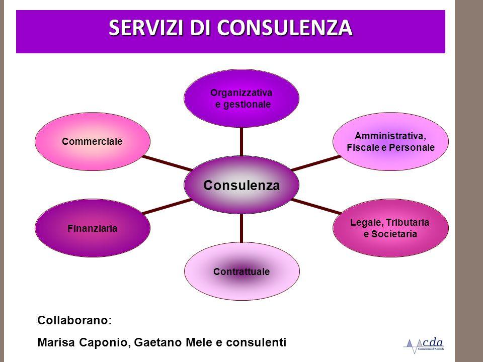 SERVIZI DI CONSULENZA Consulenza Organizzativa e gestionale Amministrativa, Fiscale e Personale Legale, Tributaria e Societaria ContrattualeFinanziari