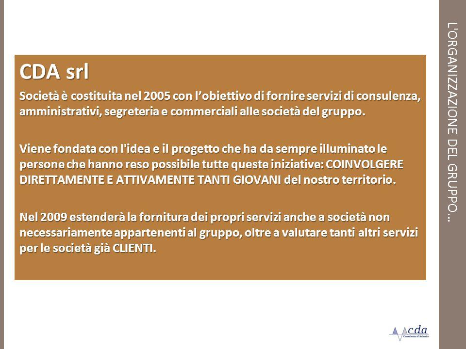 L'ORGANIZZAZIONE DEL GRUPPO… CDA srl Società è costituita nel 2005 con lobiettivo di fornire servizi di consulenza, amministrativi, segreteria e comme
