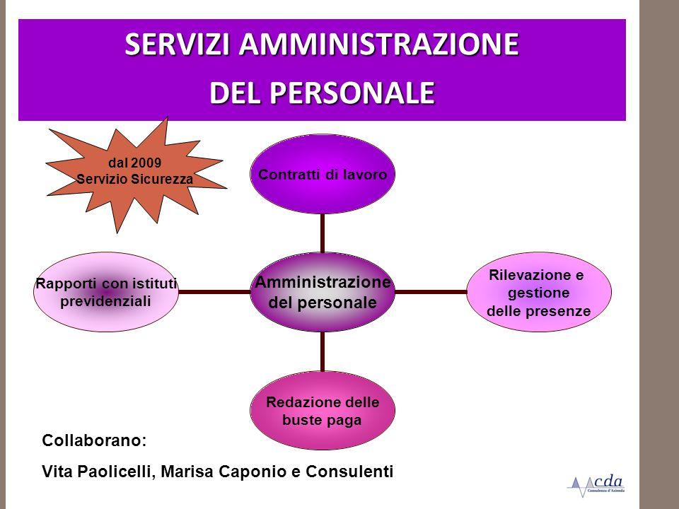 SERVIZI AMMINISTRAZIONE DEL PERSONALE Collaborano: Vita Paolicelli, Marisa Caponio e Consulenti Amministrazione del personale Contratti di lavoro Rile