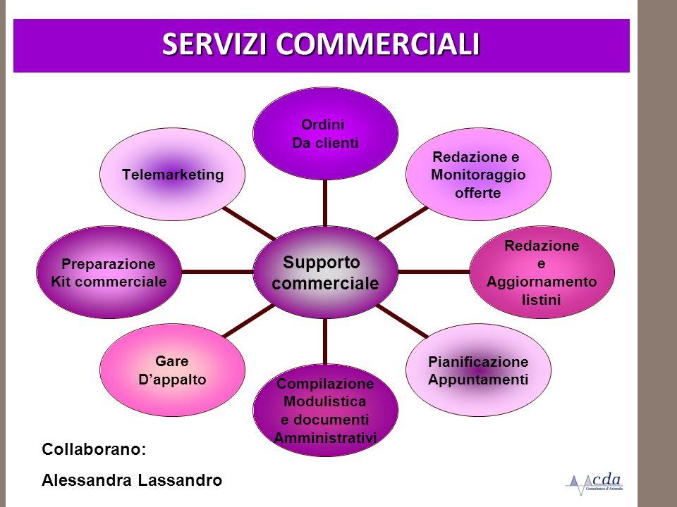 SERVIZI COMMERCIALI Supporto commerciale Ordini Da clienti Redazione e Monitoraggio offerte Redazione e Aggiornamento listini Pianificazione Appuntame