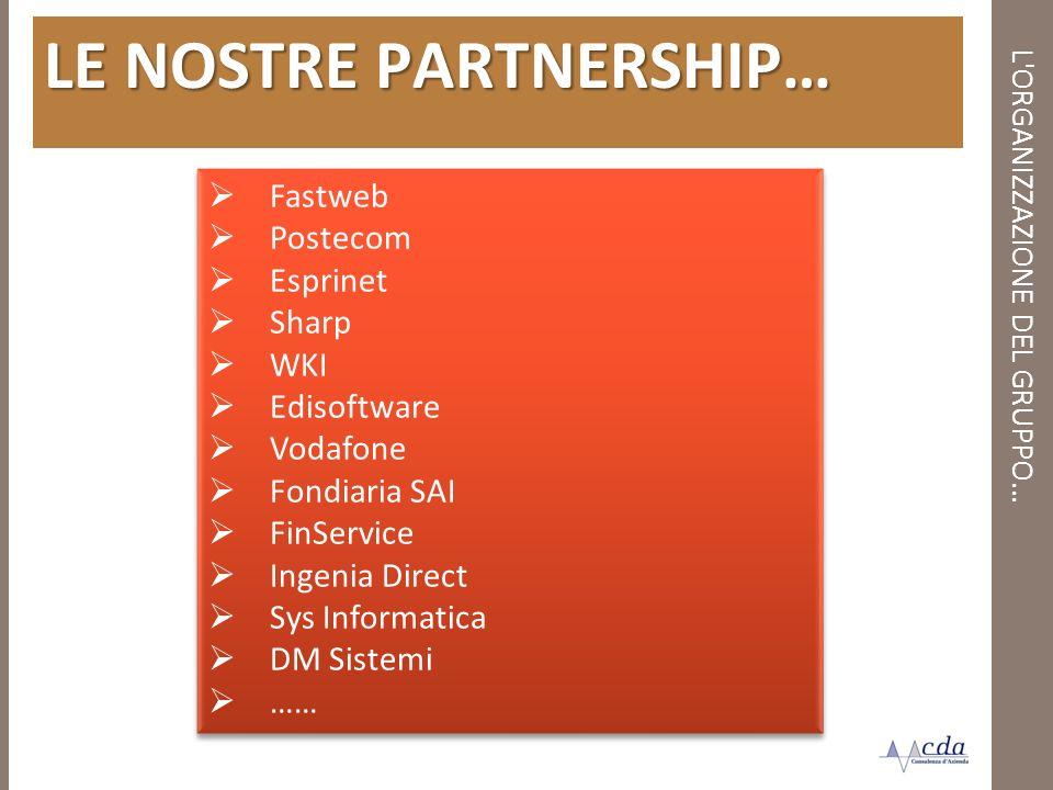 L'ORGANIZZAZIONE DEL GRUPPO… LE NOSTRE PARTNERSHIP… Fastweb Postecom Esprinet Sharp WKI Edisoftware Vodafone Fondiaria SAI FinService Ingenia Direct S