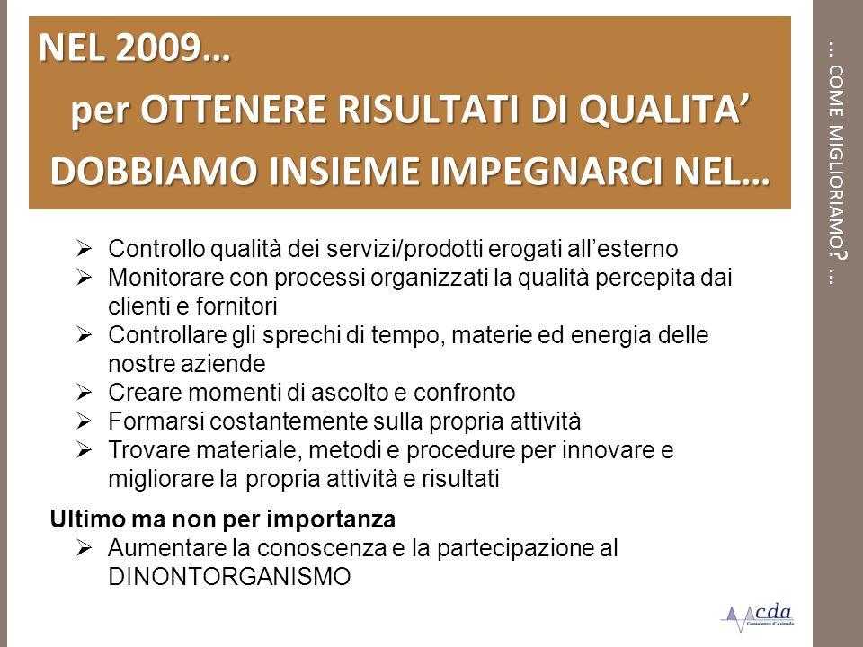 … COME MIGLIORIAMO ? … NEL 2009… per OTTENERE RISULTATI DI QUALITA DOBBIAMO INSIEME IMPEGNARCI NEL… Controllo qualità dei servizi/prodotti erogati all
