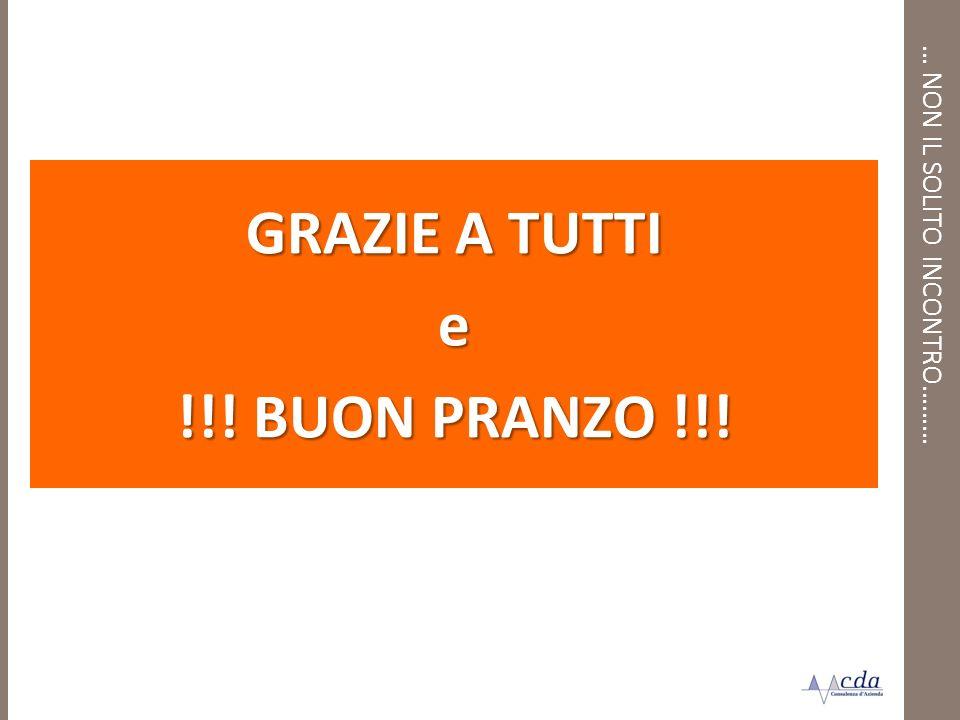 … NON IL SOLITO INCONTRO……… GRAZIE A TUTTI e !!! BUON PRANZO !!!