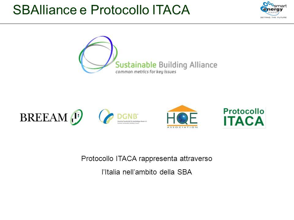 SBAlliance e Protocollo ITACA Protocollo ITACA rappresenta attraverso lItalia nellambito della SBA