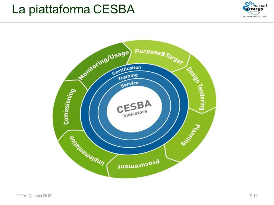 10 th of October 2012 # 19 La piattaforma CESBA