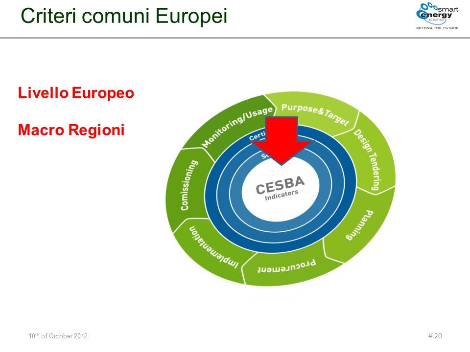 10 th of October 2012 # 20 Livello Europeo Macro Regioni Criteri comuni Europei