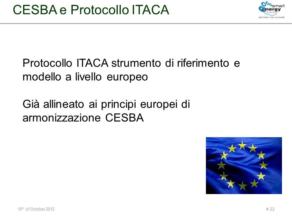 10 th of October 2012 # 22 Protocollo ITACA strumento di riferimento e modello a livello europeo Già allineato ai principi europei di armonizzazione C
