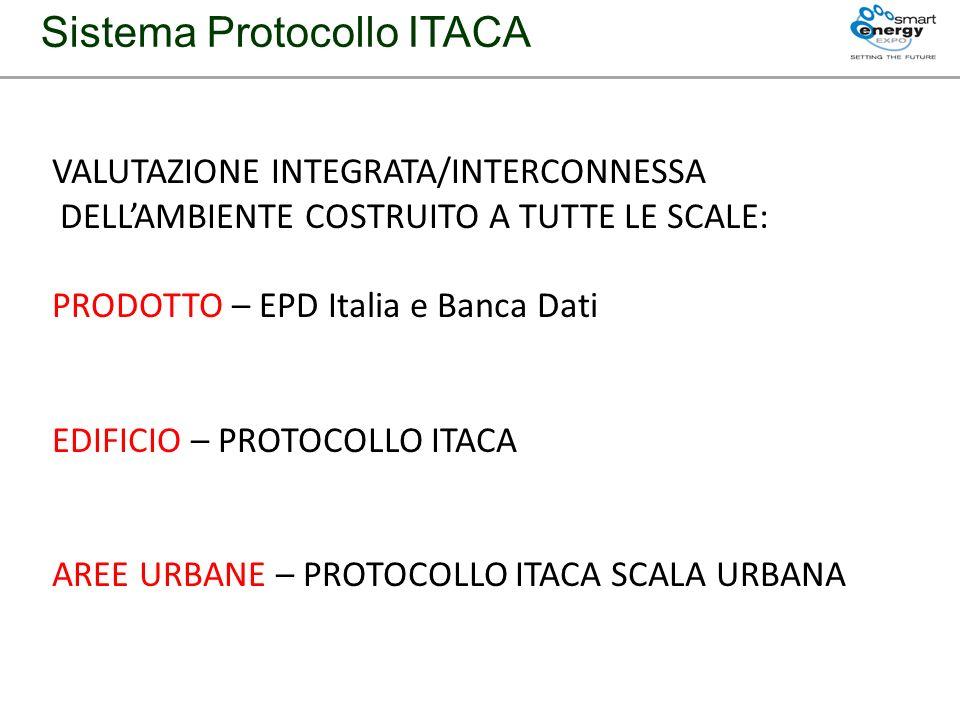 VALUTAZIONE INTEGRATA/INTERCONNESSA DELLAMBIENTE COSTRUITO A TUTTE LE SCALE: PRODOTTO – EPD Italia e Banca Dati EDIFICIO – PROTOCOLLO ITACA AREE URBAN