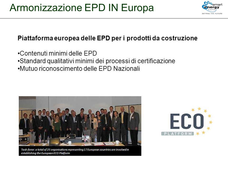 Piattaforma europea delle EPD per i prodotti da costruzione Contenuti minimi delle EPD Standard qualitativi minimi dei processi di certificazione Mutu