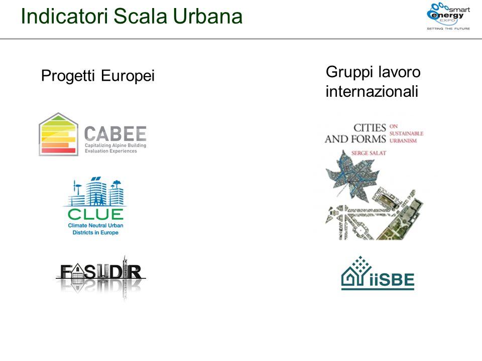 Indicatori Scala Urbana Progetti Europei Gruppi lavoro internazionali