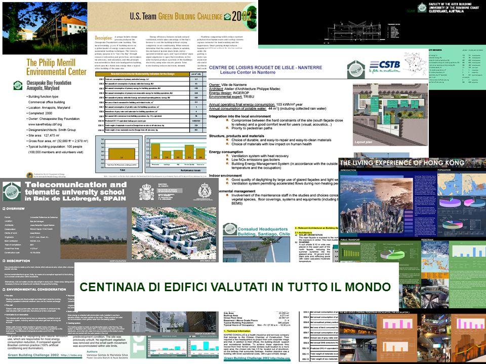 GREEN BUILDING CHALLENGE CENTINAIA DI EDIFICI VALUTATI IN TUTTO IL MONDO