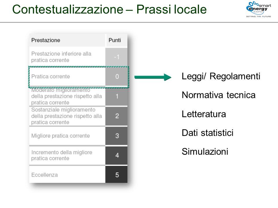 Contestualizzazione – Prassi locale Leggi/ Regolamenti Normativa tecnica Letteratura Dati statistici Simulazioni