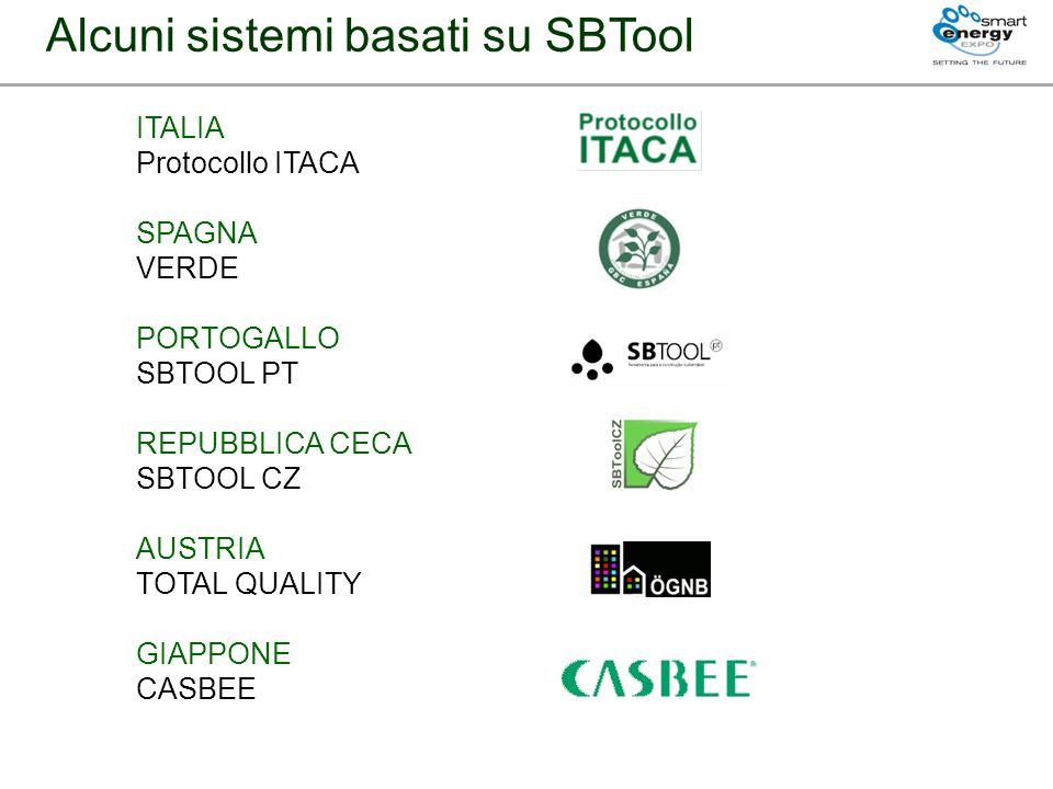 Alcuni sistemi basati su SBTool ITALIA Protocollo ITACA SPAGNA VERDE PORTOGALLO SBTOOL PT REPUBBLICA CECA SBTOOL CZ AUSTRIA TOTAL QUALITY GIAPPONE CAS