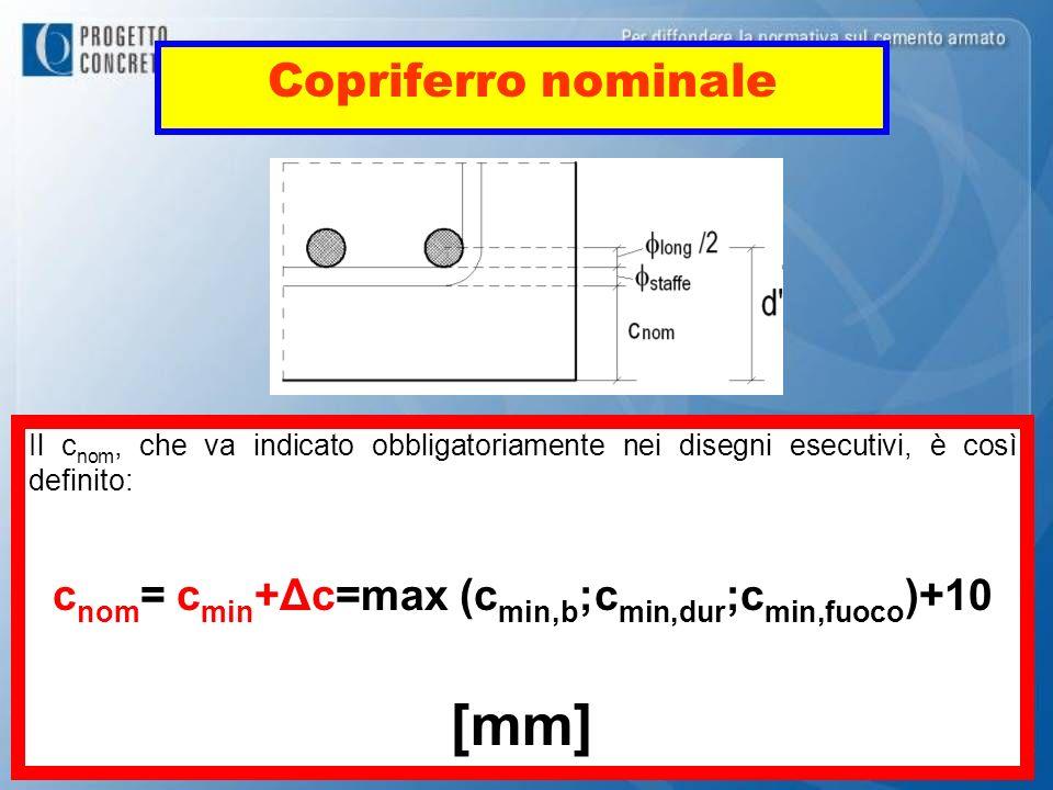 Copriferro nominale Il c nom, che va indicato obbligatoriamente nei disegni esecutivi, è così definito: c nom = c min +Δc=max (c min,b ;c min,dur ;c m