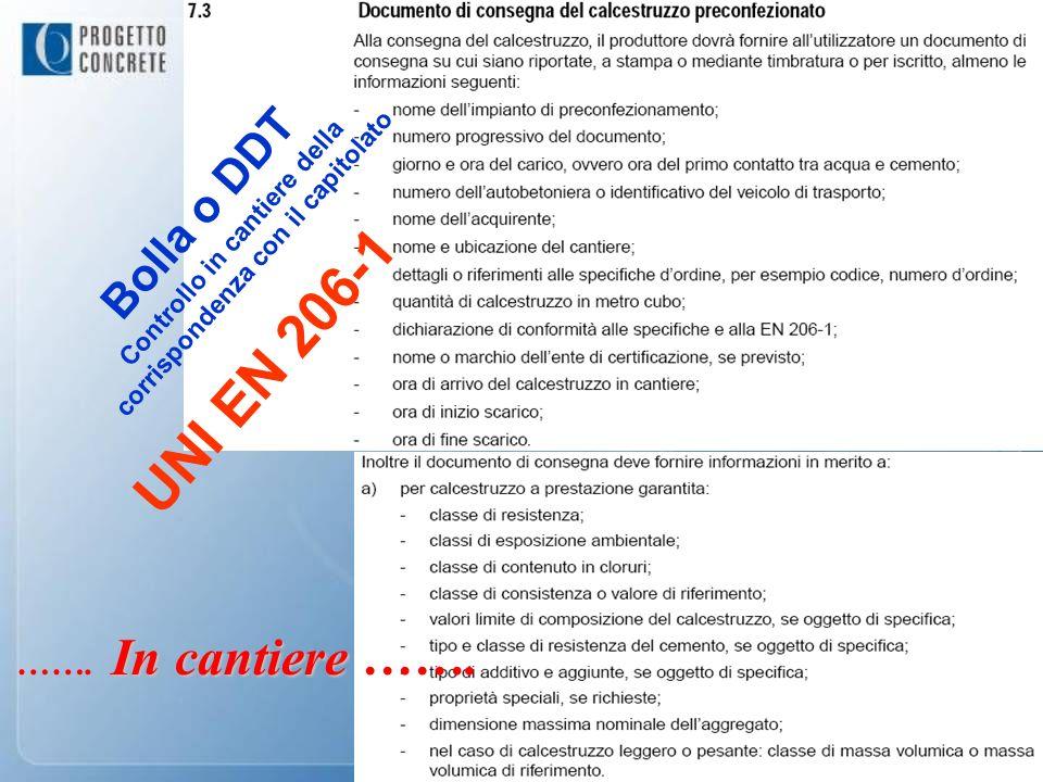 In cantiere ……. In cantiere ……. UNI EN 206-1 Bolla o DDT Controllo in cantiere della corrispondenza con il capitolato