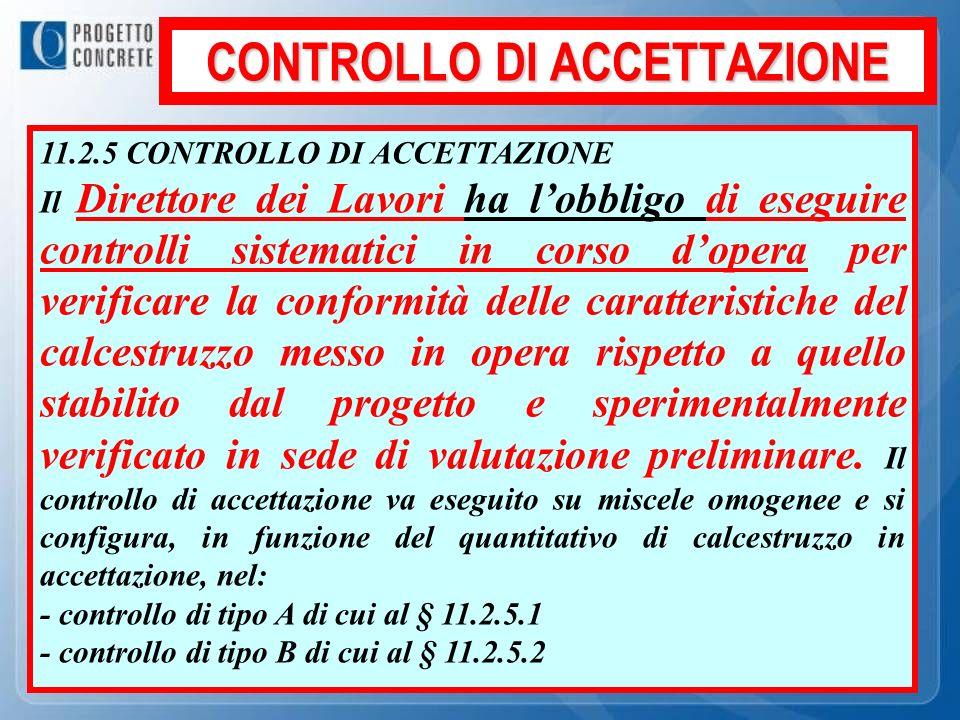 CONTROLLO DI ACCETTAZIONE 11.2.5 CONTROLLO DI ACCETTAZIONE Il Direttore dei Lavori ha lobbligo di eseguire controlli sistematici in corso dopera per v