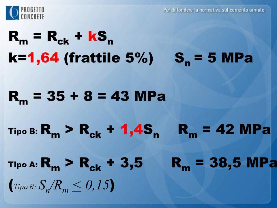 R m = R ck + kS n k=1,64 (frattile 5%)S n = 5 MPa R m = 35 + 8 = 43 MPa Tipo B: R m > R ck + 1,4S n R m = 42 MPa Tipo A: R m > R ck + 3,5 R m = 38,5 M