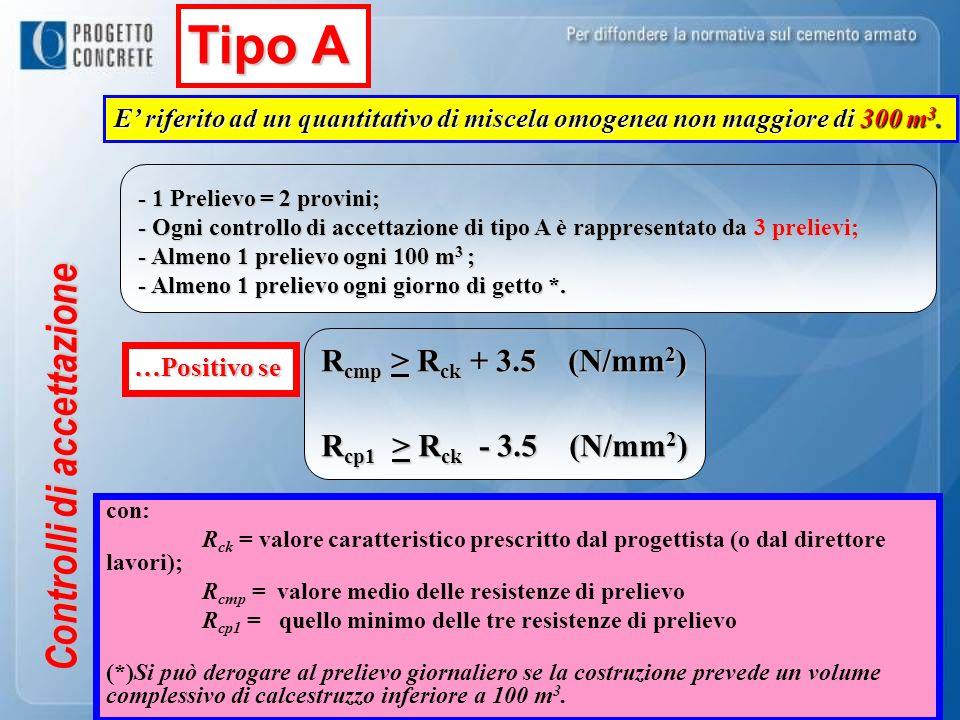 R cmp > R ck + 3.5 (N/mm 2 ) R cp1 > R ck - 3.5 (N/mm 2 ) Controlli di accettazione - 1 Prelievo = 2 provini; - Ogni controllo di accettazione di tipo