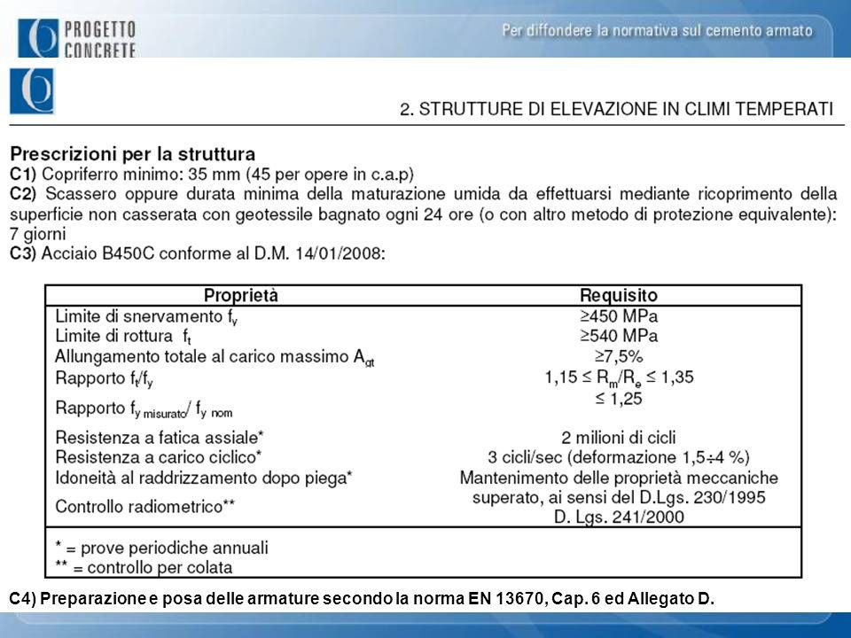 C4) Preparazione e posa delle armature secondo la norma EN 13670, Cap. 6 ed Allegato D.
