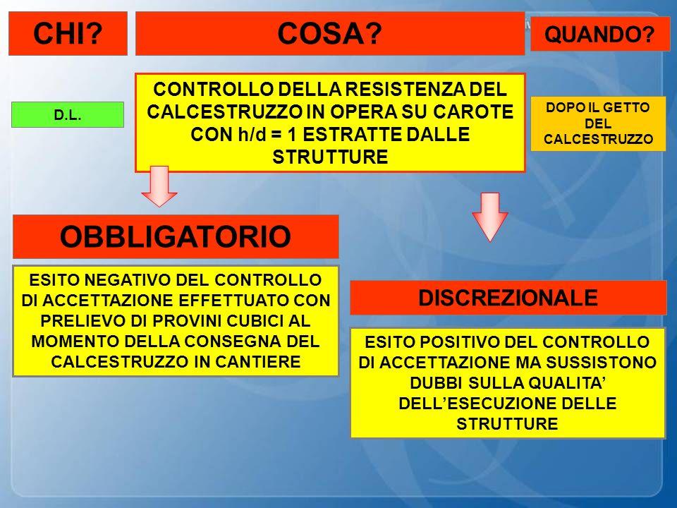 CONTROLLO DELLA RESISTENZA DEL CALCESTRUZZO IN OPERA SU CAROTE CON h/d = 1 ESTRATTE DALLE STRUTTURE ESITO NEGATIVO DEL CONTROLLO DI ACCETTAZIONE EFFET