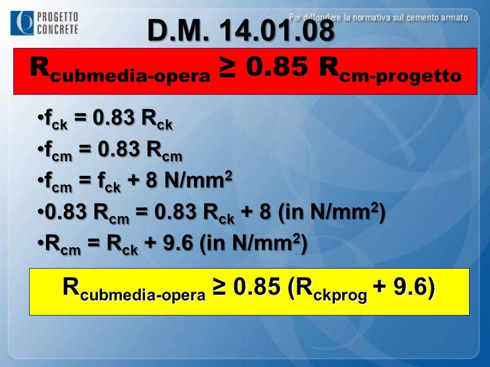 D.M. 14.01.08 f ck = 0.83 R ckf ck = 0.83 R ck f cm = 0.83 R cmf cm = 0.83 R cm f cm = f ck + 8 N/mm 2f cm = f ck + 8 N/mm 2 0.83 R cm = 0.83 R ck + 8
