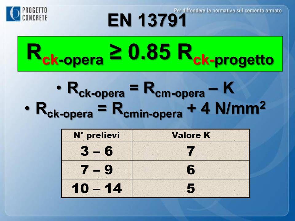 EN 13791 R ck-opera 0.85 R ck-progetto R ck-opera = R cm-opera – KR ck-opera = R cm-opera – K R ck-opera = R cmin-opera + 4 N/mm 2R ck-opera = R cmin-