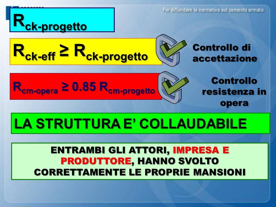 LA STRUTTURA E COLLAUDABILE R ck-progetto ENTRAMBI GLI ATTORI, IMPRESA E PRODUTTORE, HANNO SVOLTO CORRETTAMENTE LE PROPRIE MANSIONI R ck-eff R ck-prog