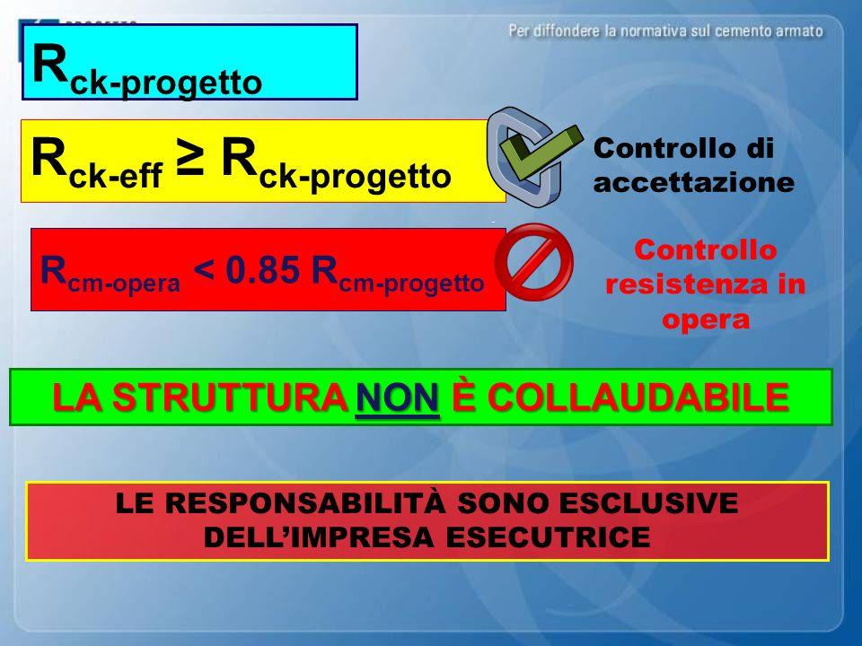 LA STRUTTURA NON È COLLAUDABILE R ck-progetto LE RESPONSABILITÀ SONO ESCLUSIVE DELLIMPRESA ESECUTRICE R ck-eff R ck-progetto Controllo di accettazione
