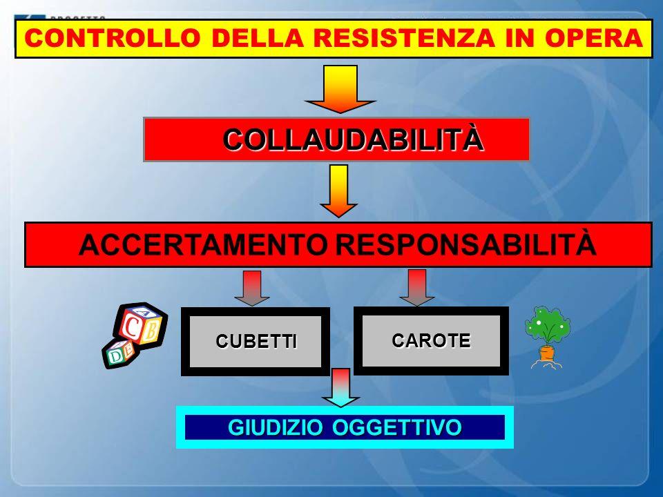 COLLAUDABILITÀ COLLAUDABILITÀ ACCERTAMENTO RESPONSABILITÀ CUBETTI CAROTE GIUDIZIO OGGETTIVO CONTROLLO DELLA RESISTENZA IN OPERA