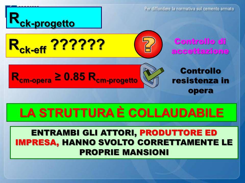 LA STRUTTURA È COLLAUDABILE R ck-progetto R ck-eff ?????? Controllo di accettazione Controllo resistenza in opera R cm-opera 0.85 R cm-progetto ENTRAM