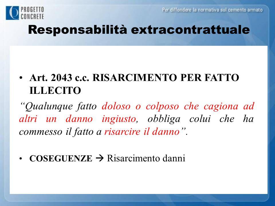 Responsabilità extracontrattuale Art. 2043 c.c. RISARCIMENTO PER FATTO ILLECITO Qualunque fatto doloso o colposo che cagiona ad altri un danno ingiust