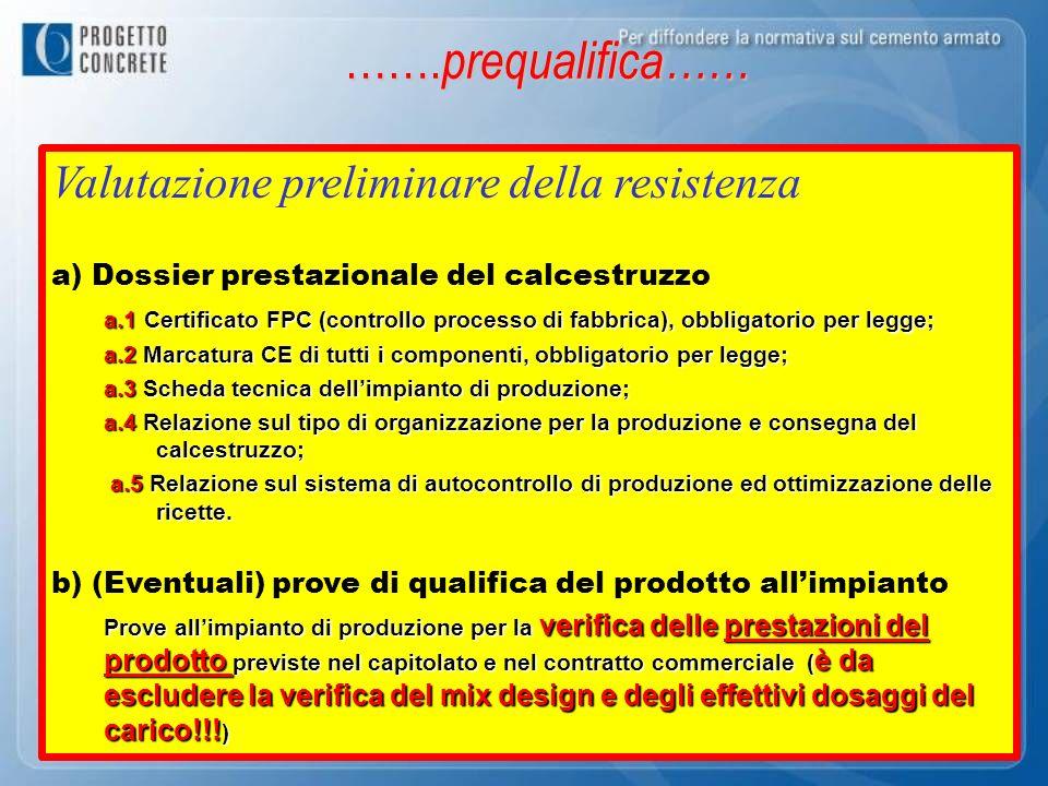 ……. prequalifica…… Valutazione preliminare della resistenza a) Dossier prestazionale del calcestruzzo a.1Certificato FPC (controllo processo di fabbri